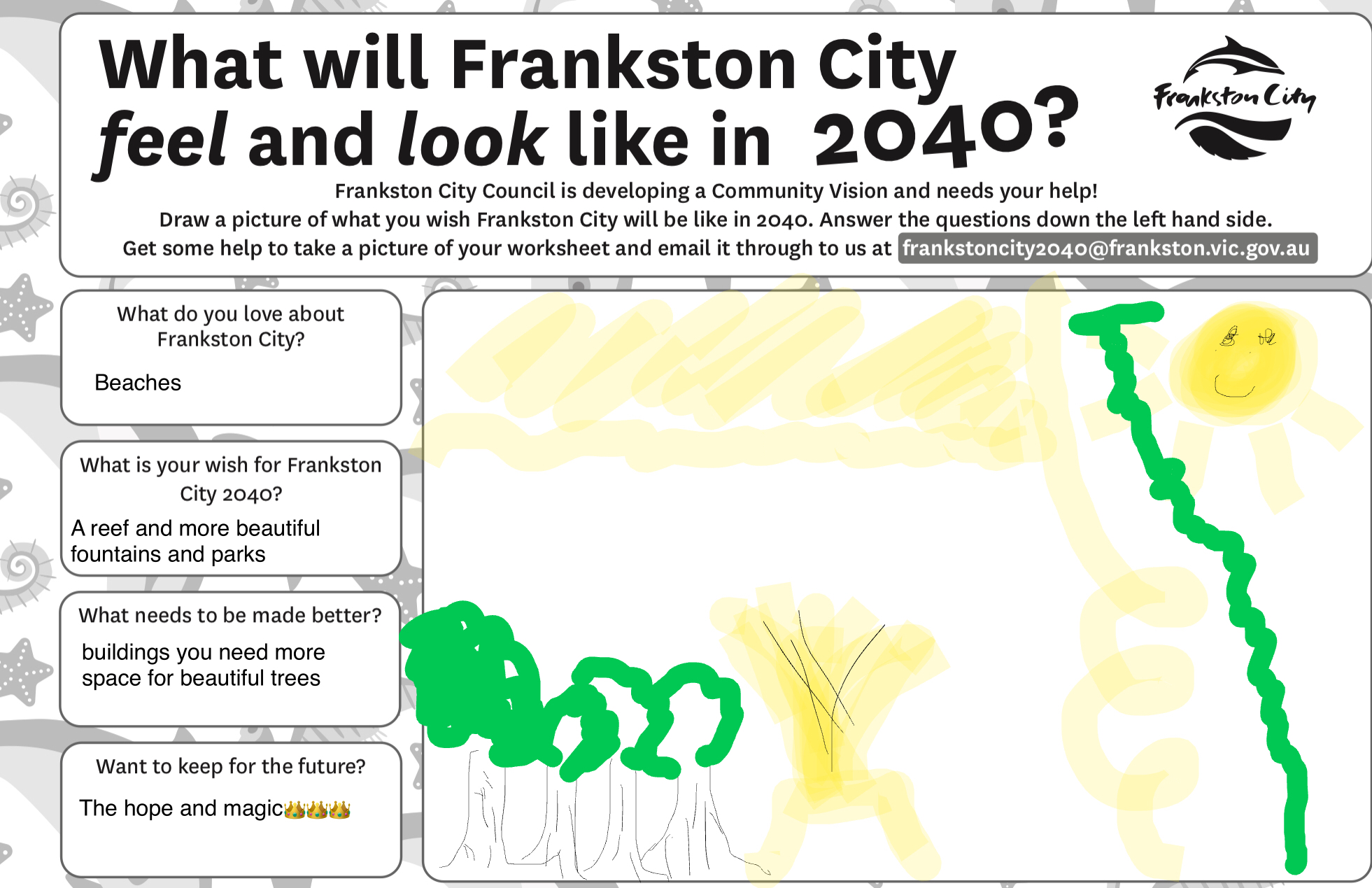 /uploaded_files/media/gallery/1599813838Audrey - What will Frankston look like in 2040.png
